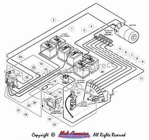 Club Car Electric Golf Cart Wiring Diagram