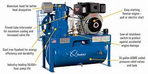 Quincy Air Master Reciprocating Air Compressor