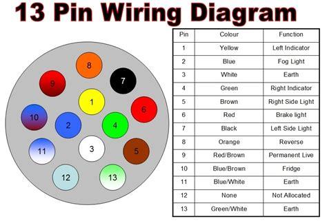 wiring diagram for 13 pin caravan socket wiring diagram
