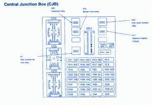 Mercury Sable Ks Premium 2008 Main Fuse Box  Block Circuit