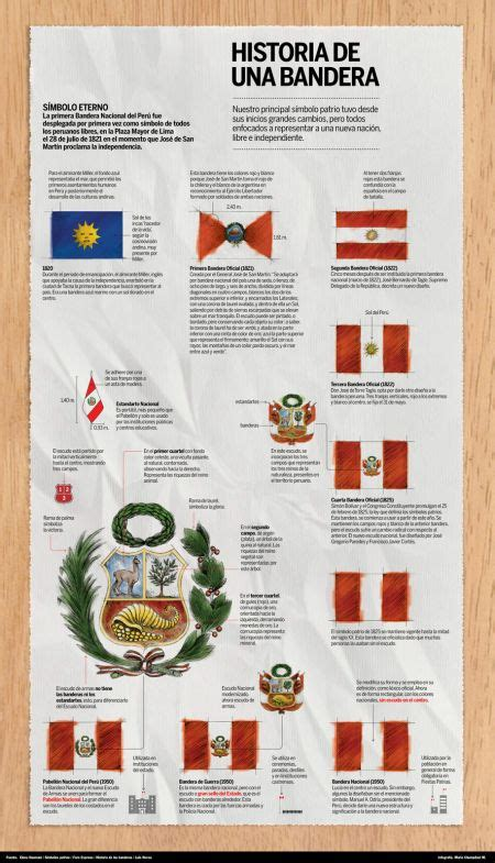 historia de la bandera de per 250 d 237 a de la bandera peru peru pinterest peru