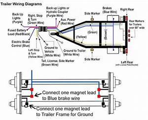 Wiring Diagram For Magnetic Trailer Lights