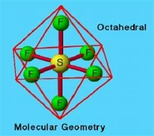 Why is a six-bond molecular geometry called 'OCTAhedral ...