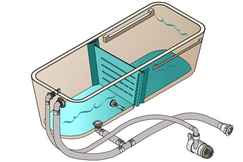 Boat Livewell Use by Lund Livewell Technology Lund Boats Europe