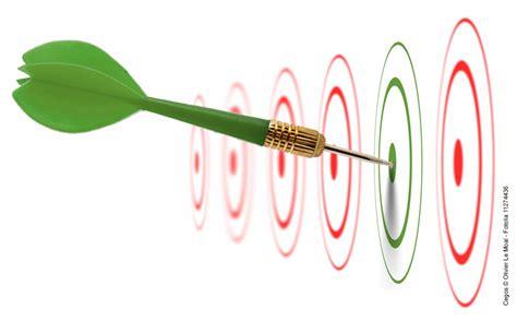 comment definir  objectif la methode smart le blog