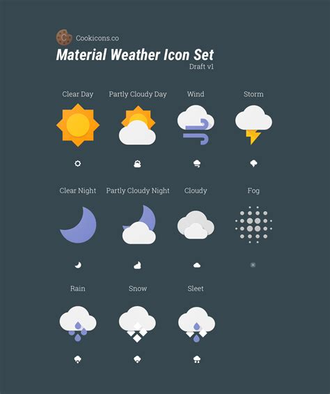 weather icons iphone material weather icon set uplabs