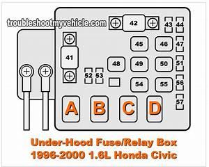 Diagrama De Fusilera Externa De Honda Civic Ex 1998
