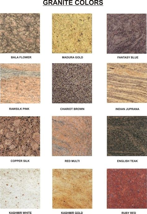 different types of granite countertops different types of granite countertops arness sturm home