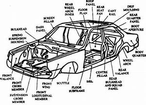 car frame parts names frame design reviews With car body part names diagram related images