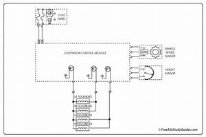 Suspension Air Spring Solenoid  Will Not Lower