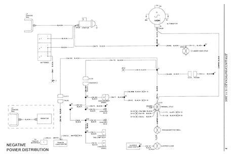 Peterbilt Wiring Schematic Pdf Truck Manual