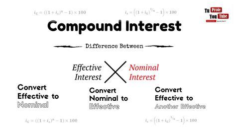 compound interest effective rate  interest  nominal