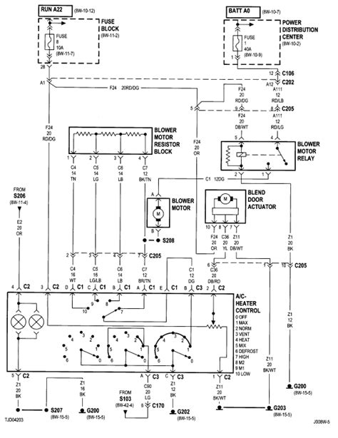Jeep Wrangler Heater Wiring Diagram Somurich
