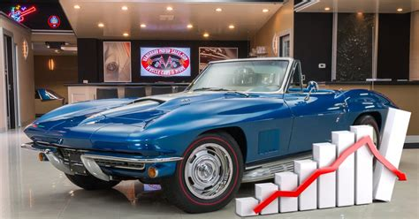 These Classic Sports Cars Have Seen A Significant Drop In ...