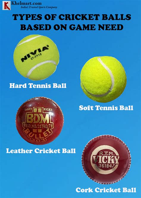 Different Types Of Cricket Balls Used In Cricket Game