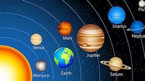 Astrology – Affect of planets on human mind   LinkedIn