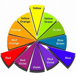 Analogous Colors – Create Color Harmony – Color Psychology ...
