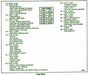 1993 Chevrolet Suburban Engine Fuse Box Diagram  U2013 Auto