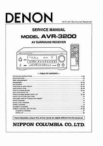 Avr-2105 Service Manual
