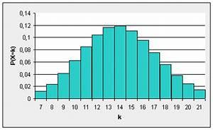 Binomialverteilung Berechnen : beurteilende statistik l sung zu baustein 3 4 ~ Themetempest.com Abrechnung