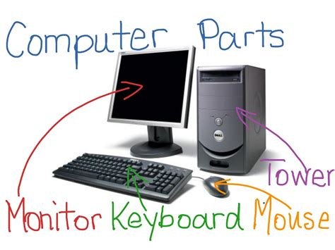 Learn More About How To Choose Computer Parts