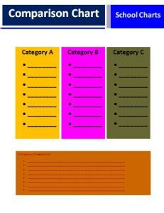 blank comparison chart template  words templates