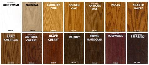wood color images the digitized colors shown are for reference purposes only always test stain on a hidden area