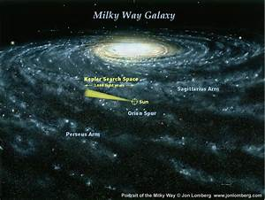 Astronomy, Space Travel, and Our Coming Hurdles: Is It ...