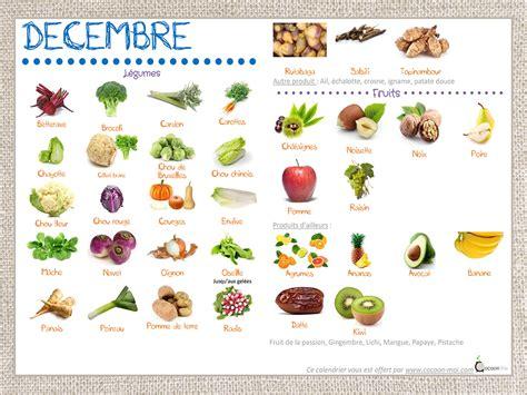 recette de cuisine de saison calendrier fruits et légumes mois de décembre cocoon moi