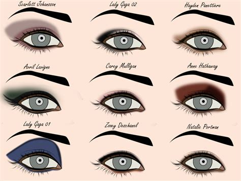 eyeshadow template secret makeup diary eye shadow styles template free