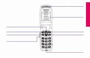 Greatcall Jitterbug 5 User Guide