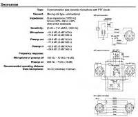 Kenwood Mc 60 Wiring Diagram : zoelradio desk microphone kenwood mc 60a new ~ A.2002-acura-tl-radio.info Haus und Dekorationen