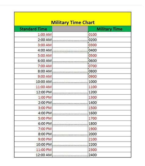 time chart template military time related keywords military time long