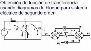 Funci U00f3n De Transferencia A Partir De Diagramas De Bloques