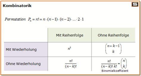kombinatorik erklaerung mit formeln beispielen und aufgaben