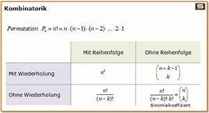 Fakultät Berechnen Java : kombinatorik erkl rung mit formeln beispielen und aufgaben ~ Themetempest.com Abrechnung