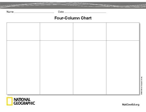 Fourcolumn Chart  National Geographic Society. Persuasive Essay On Poverty Template. Simple Resume Template Free Template. Windows 10 Login As Administrator Template. Document Inventory Template. Wallpaper Hd 1920x1080 Nature Template. Letter Of Resignation Letter Template. Template For Loan Repayment Template. Tree Diagram Template 264986