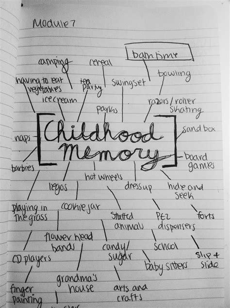 Childhood memory brainstorming | Miranda Taylor Photography