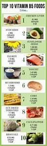 Top 10 Vitamin B5 Foods  Pantothenic Acid