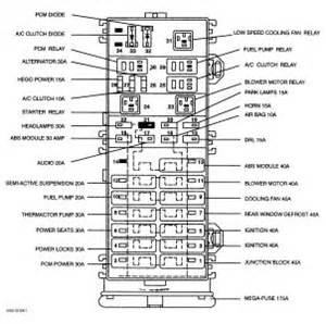 similiar 1998 ford taurus fuse box diagram keywords 1998 ford taurus fuse box diagram