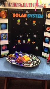 Solar System Projects for 3rd Graders (page 2) - Pics ...