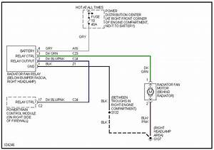 99 Jeep Grand Cherokee Cooling Fan Wiring Diagram 99 Ford