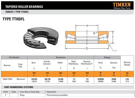 Timken T4920 90010 Precision Tapered Roller Bearing, Type
