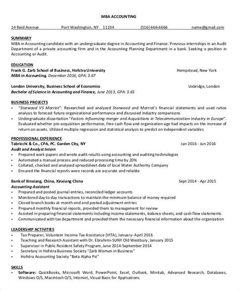 pdf resume format for mba finance book