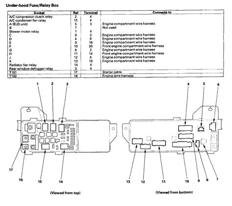 2006 Acura Tl Fuse Box by 1995 Lumina Fuse Box For Wiring Library