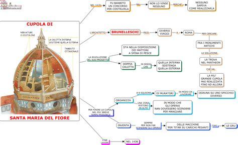 Cupola Di Santa Fiore Descrizione by Due Ore Di Arte Cupola Di S Fiore