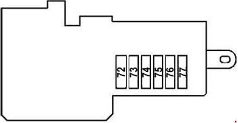 2009 Mercede E Clas Fuse Diagram by Mercedes W211 Fuse Box Catalogue Of Schemas