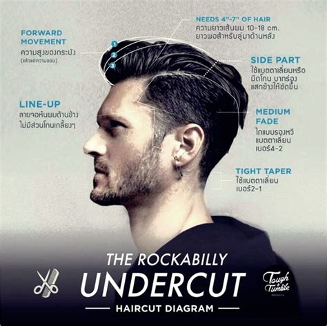 hairwebde frisuren trend rockabilly beispiele