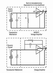 Datalogger - Iepe Circuit Model