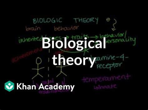 biological theory video behavior khan academy